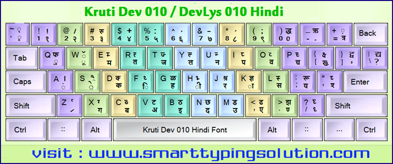 Remington Hindi Keyboard Layout With Qwerty