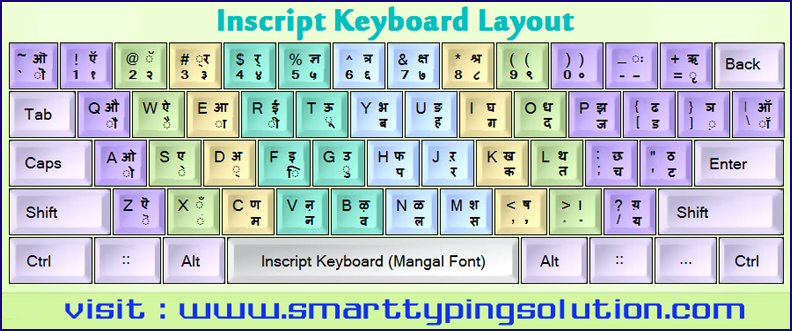 Inscript Indian Script Hindi Keyboard